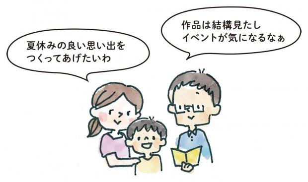 子どもと一緒のアートな夏のイメージ